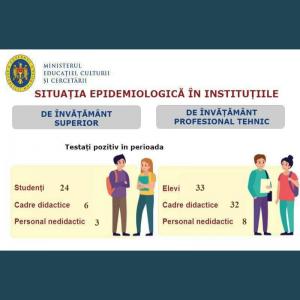 Ministerul Educației, Culturii și Cercetării prezintă datele privind evoluția situației epidemiologice în instituțiile de învățământ din țară
